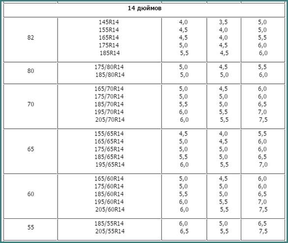 Размеры шин, таблица, обзор-2