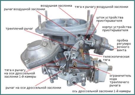 Регулировка карбюратора ВАЗ 2107 своими руками, анализ-1