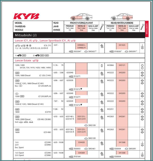 Амортизаторы Kayaba, подбор по марке авто, анализ, обзор-2