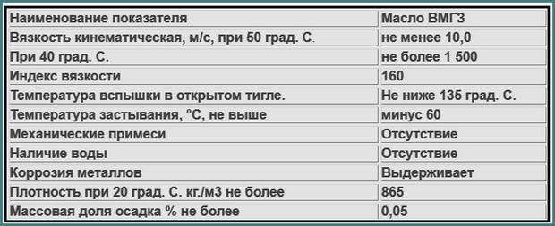 Масло ВМГЗ,  технические характеристики и применение, обзор-1