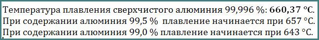 Таблица температур плавления алюминия в градусах, анализ-1