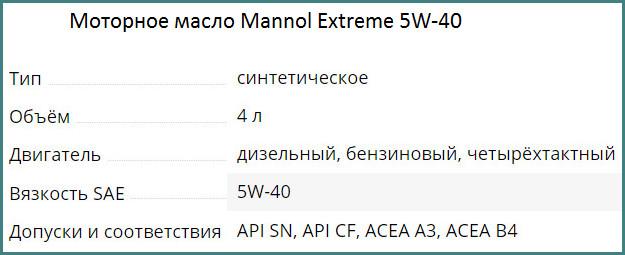 Масло Манол 5w40 синтетика, отзывы, обзор-1