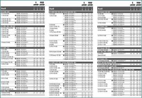Таблица давления в шинах по марке автомобиля, пояснения-2