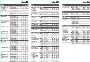 Таблица давления в шинах по марке автомобиля, пояснения-3