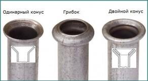 Развальцовка тормозных трубок своими руками, описание процесса, советы-1
