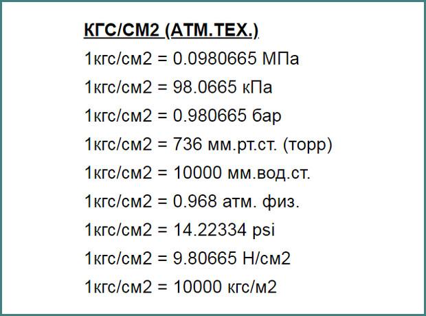 Перевод кгс/см2 в бар, обхор-3