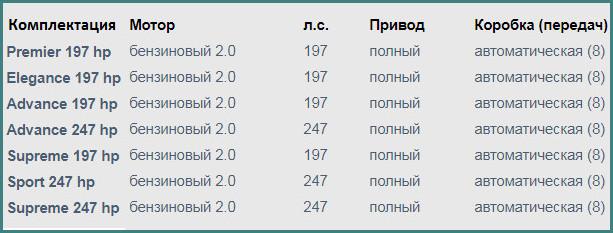 Дженезис G70, цены в России и комплектации 2019-1