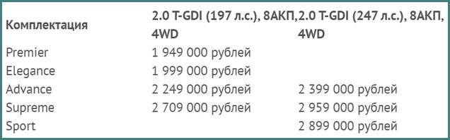 Дженезис G70, цены в России и комплектации 2019-3