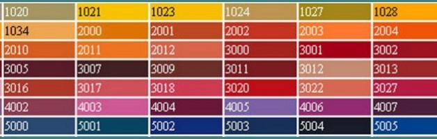 Как сделать подбор краски для авто в баллончиках?