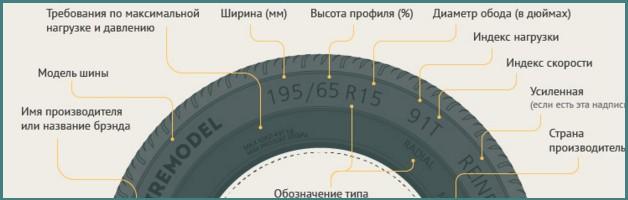 Какая бывает  маркировка всесезонных шин