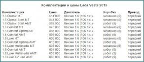 Лада Веста - Лада Веста - фото, цены, характеристики-6