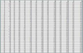 Индекс нагрузки шин, анализ-2