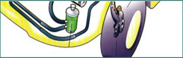 Какое масло можно заливать в гидроусилитель руля своего автомобиля